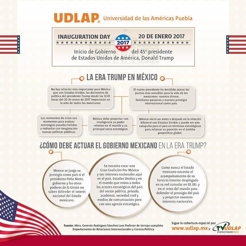 infografia trump